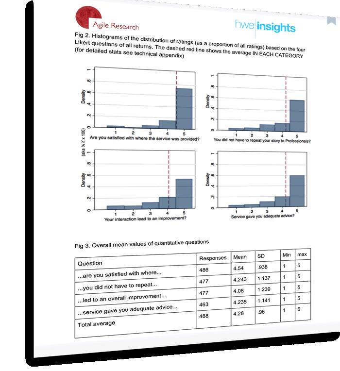 Example of data analysis reportata analysis ex