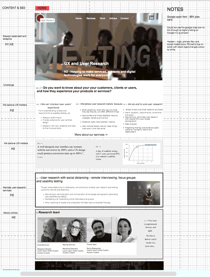 Image of wireframe for Agile Research's new landing page