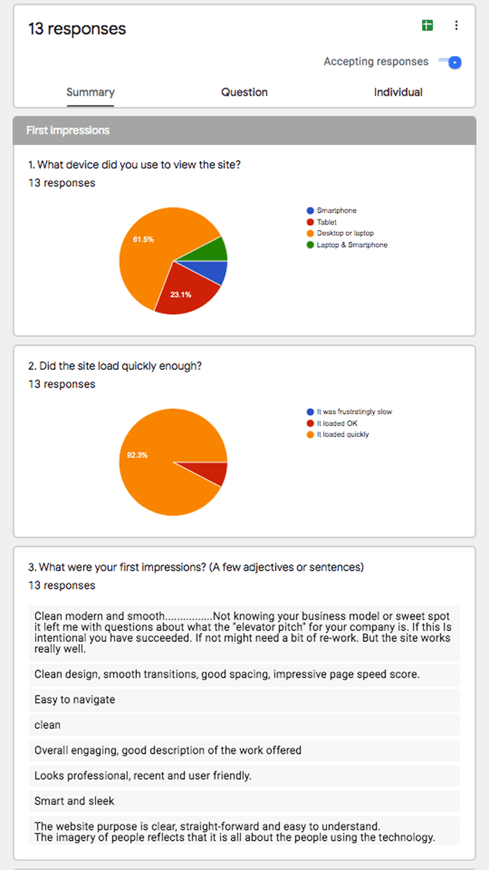 Results of feedback survey